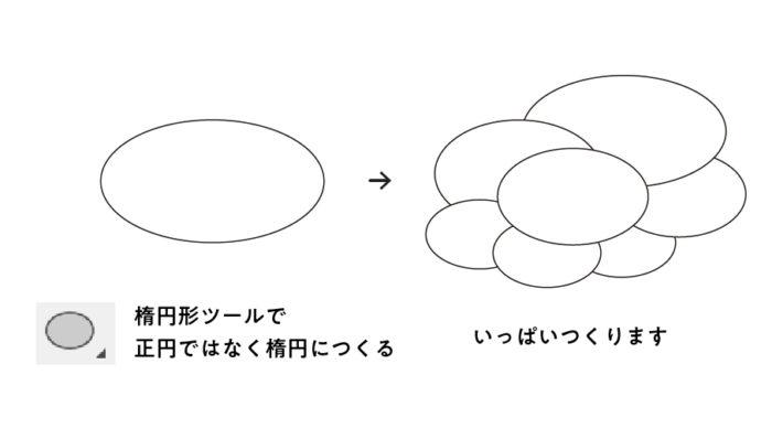 楕円形ツールで楕円を量産