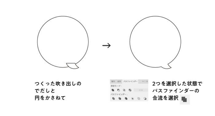 円と吹き出しをあわせて合流