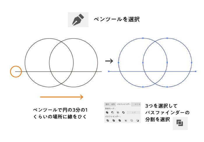 円と円の間に線をひく